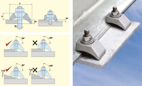 Beamclamp morsetti ancoraggio strutture metalliche