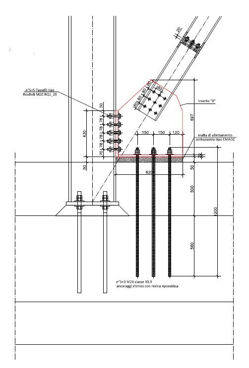 BoxBolt tassello ancoraggio strutture metalliche tubolari